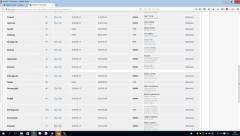 Страница с языками WinSCP